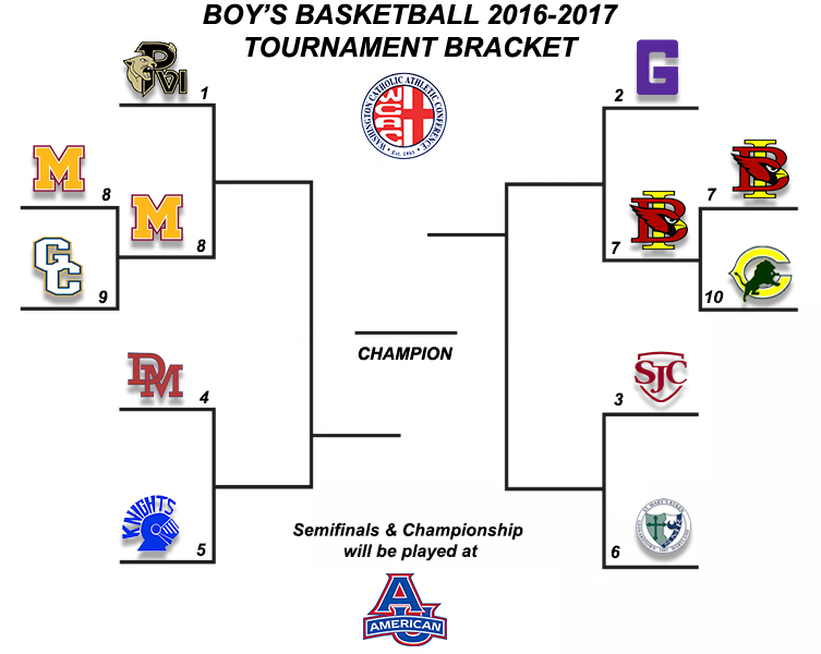 wcac-basketball-playoff-bracket-2017