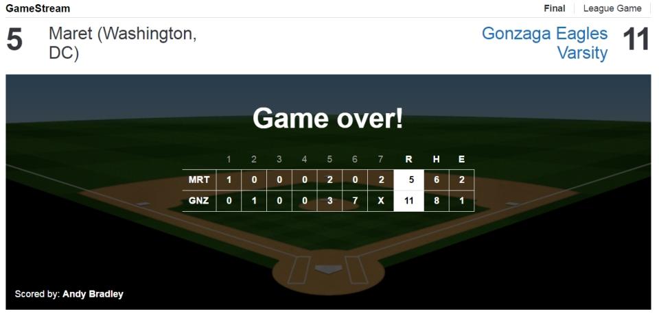 2017 baseball vs maret.jpg